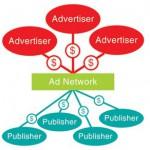 Giải pháp nào cho quảng cáo trực tuyến?