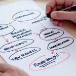 Viết kế hoạch kinh doanh như thế nào