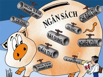 ngansach