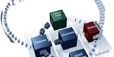 Giải pháp khi doanh số bán hàng giảm sút
