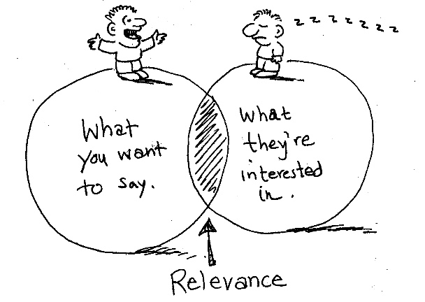 relevance-content