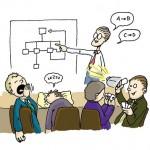 Những yếu tố làm hỏng buổi thuyết trình